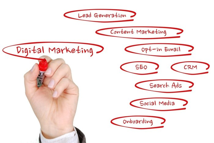 digital-marketing-strategy-2